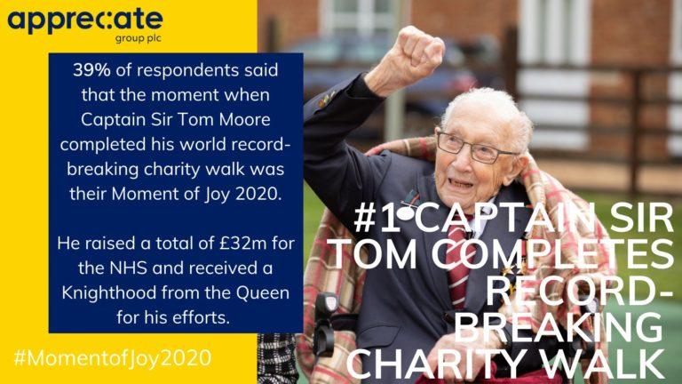 Appreciate Group example - Captain Sir Tom Moore