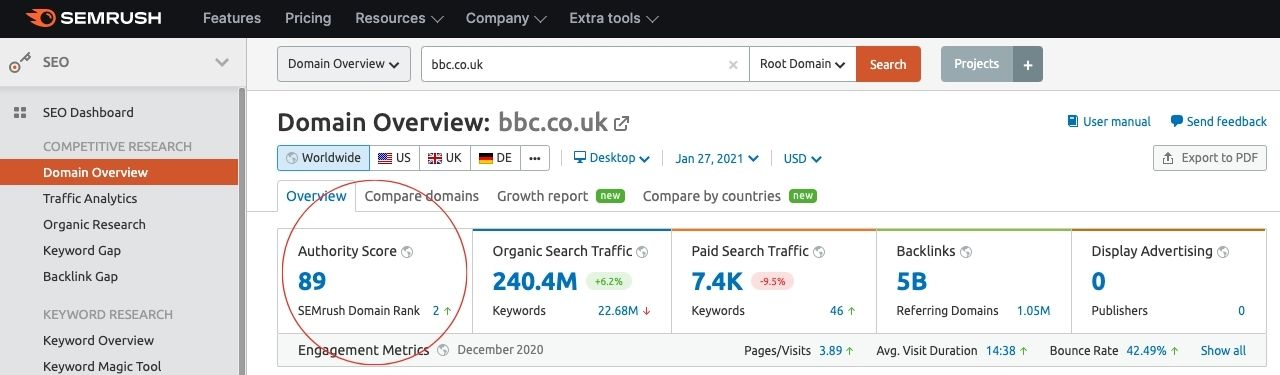 SEMrush Domain Rating of BBC - example of what is domain authority