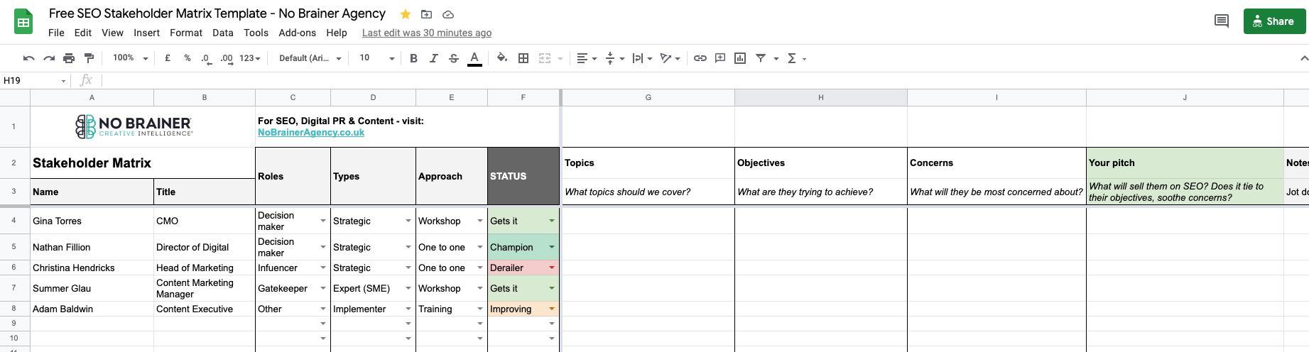 Stakeholder Matrix - Free template